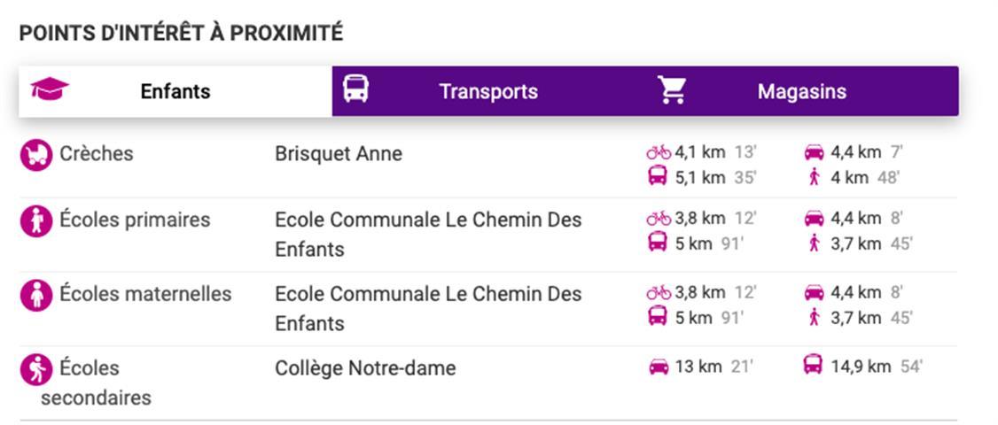 Duplex - Chaumont-Gistoux Longueville - #3854178-14